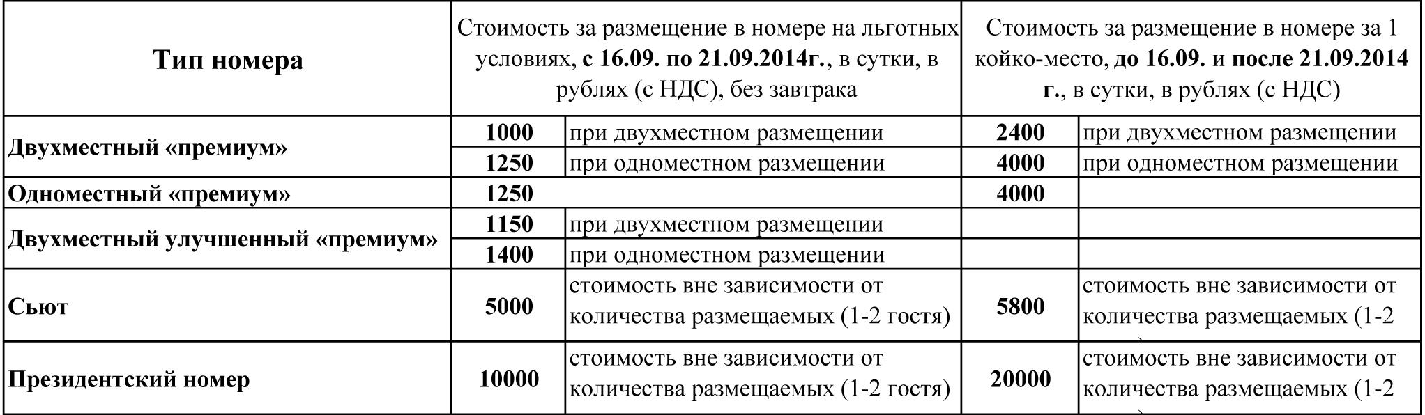 схема проезда в международного аэропорта владивосток